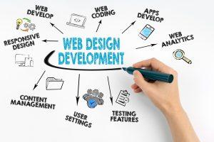 website design for attorneys